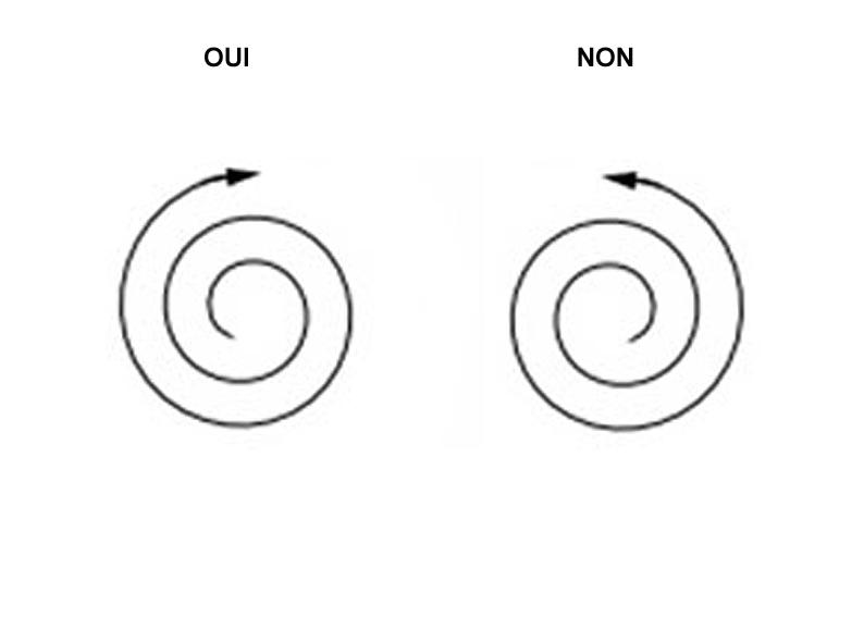 Pendule Et Formation Radiesthesie Pour Debutants Biendemain Com
